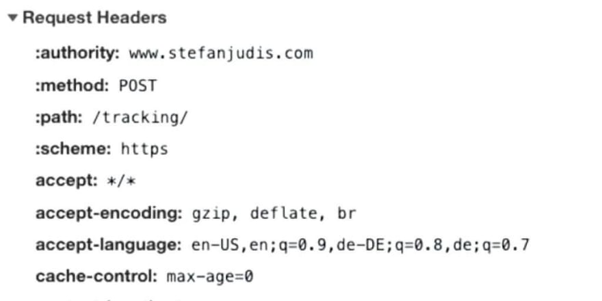 The  raw `ping` endraw  attribute on anchor links