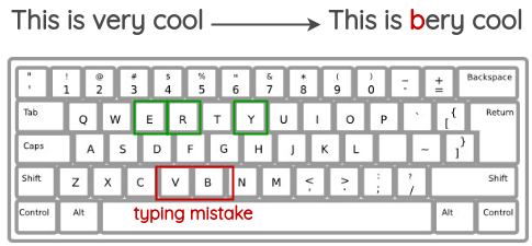 QUERTY Keyboard Error Injection