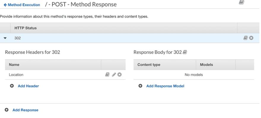 Method Response