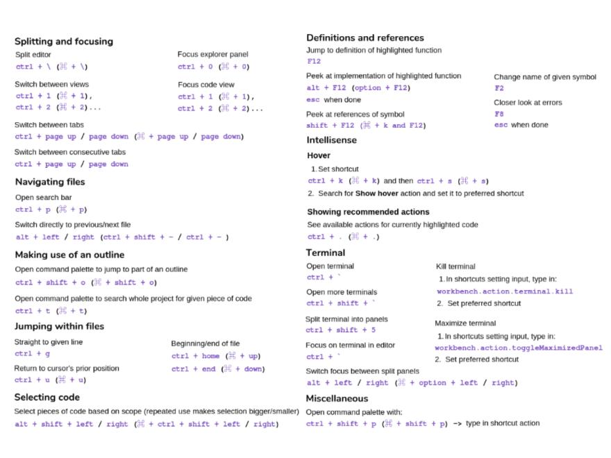 VS code cheat sheet