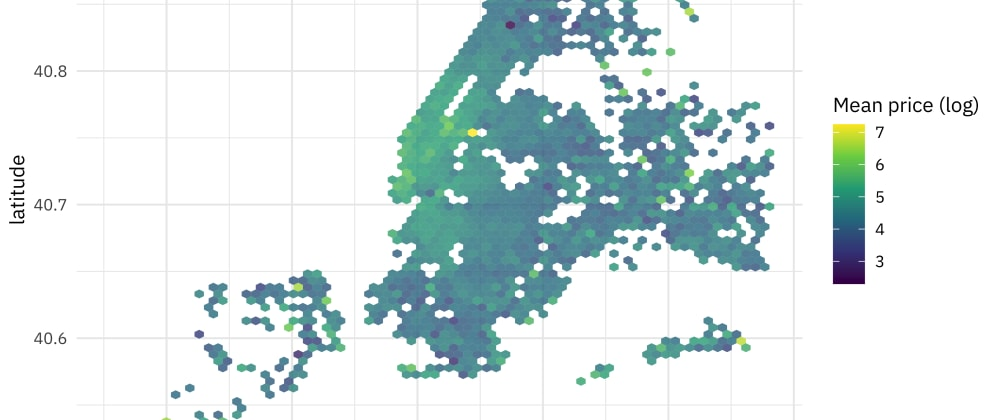 Cover image for Create a custom metric for your machine learning model to predict NYC Airbnb prices