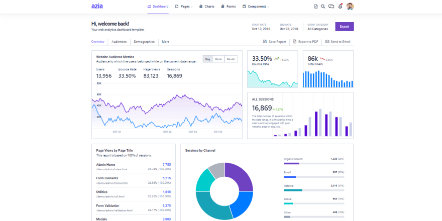 Jinja Template - Azia Dashboard, open-source starter provided by AppSeed.