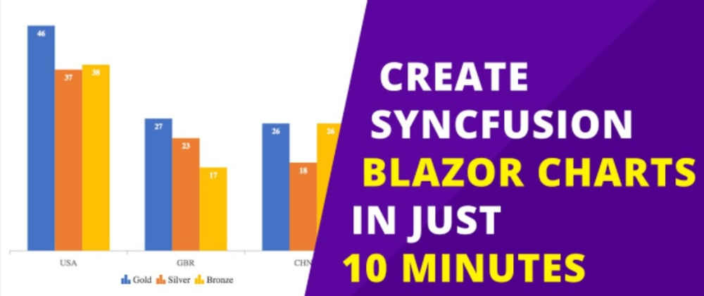 Cover image for Create Blazor Charts in Just 10 Minutes - Syncfusion