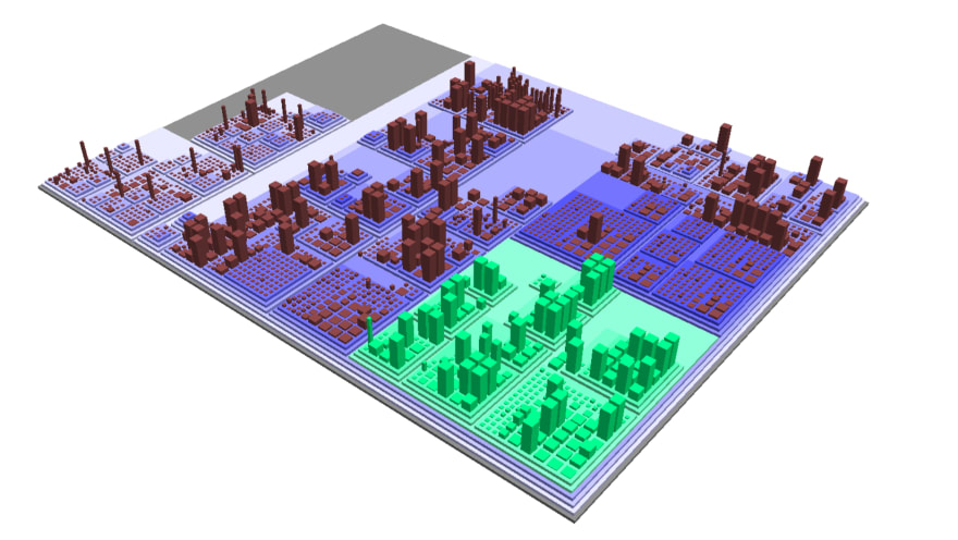 Azures City Topology from Visualizing Software Systems as Cities