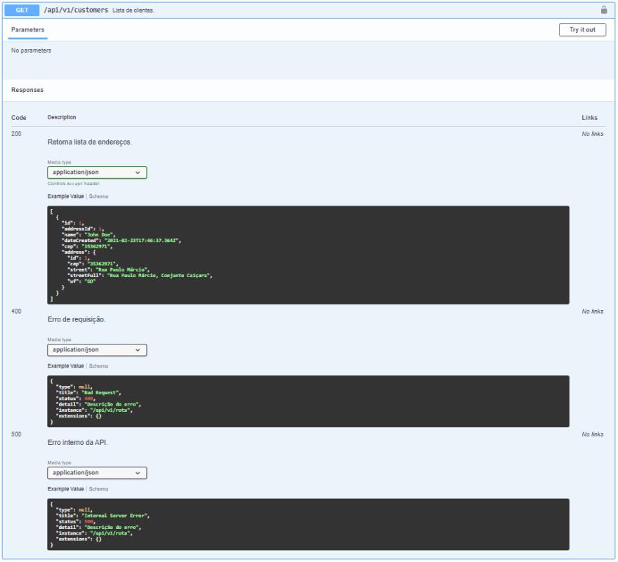 Documentação gerada pelas tags XML e Annotations no código back-end