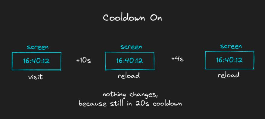 4-cooldown-on-isr