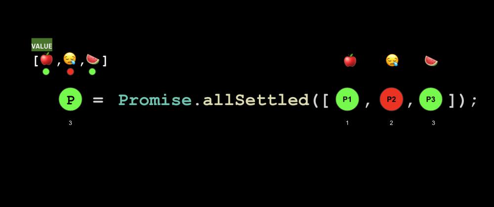 Cover image for 🚀 [GIF] Cheatsheet for Javascript Promise API methods - Promise.all, Promise.allSettled, Promise.race, Promise.any