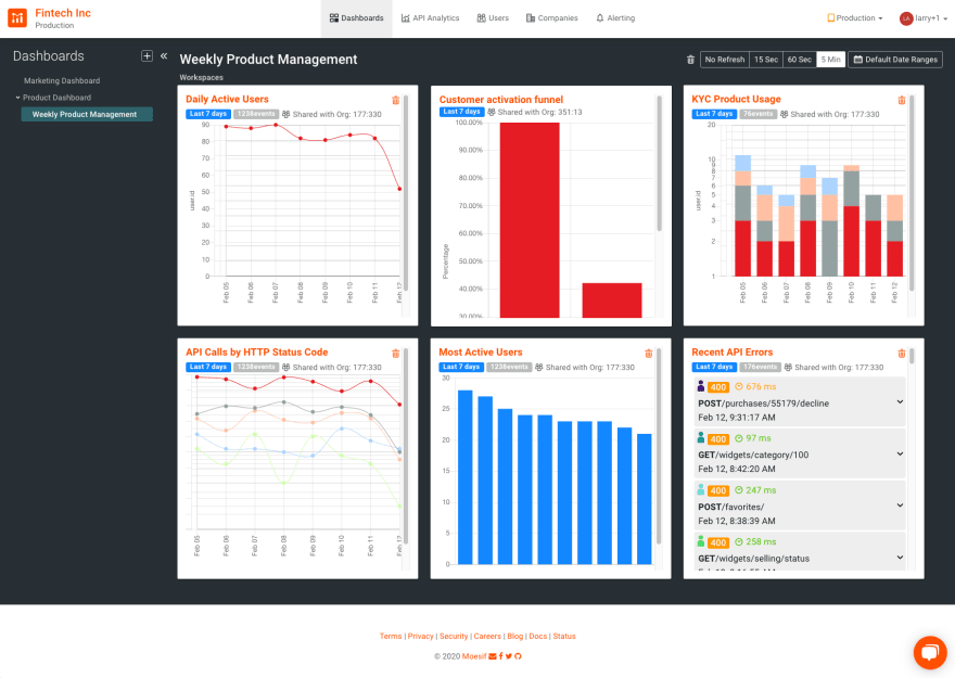 Moesif Dashboarding To Track And Share Business Metrics