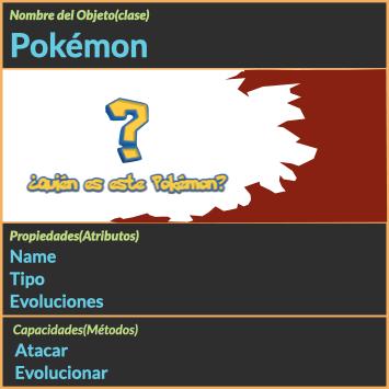 Fig. 5: Representación de la clase Pokémon.