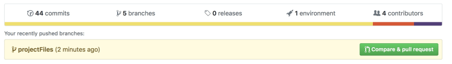 protected branch pull request
