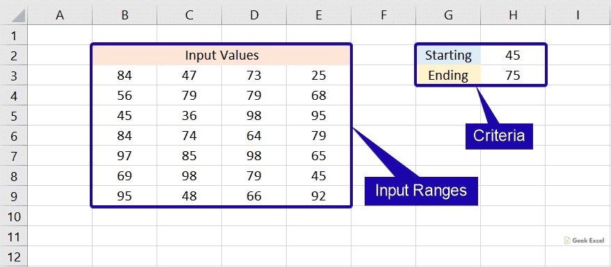 Input ranges