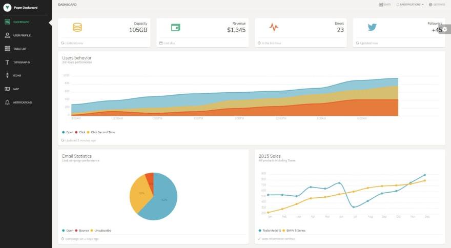 Vue Dashboard Paper - App ScreenShot.