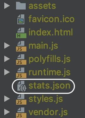 Build, Image