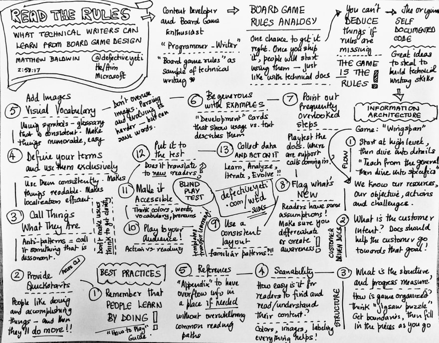 Here's my Sketchnote of the talk for reference