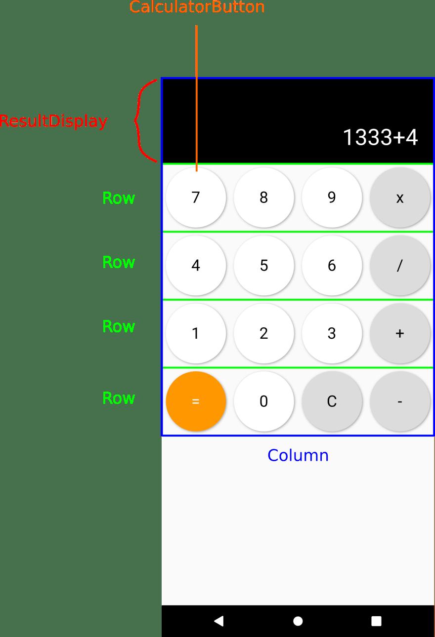 How we arrange the calculator
