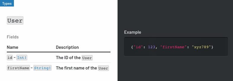 Example documentation without metadata
