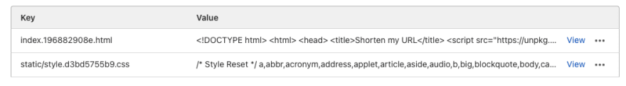 The static assets in their own namespace