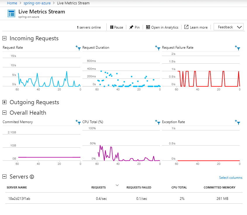 Using Azure Application Insights with Spring Boot (4/7) - DEV