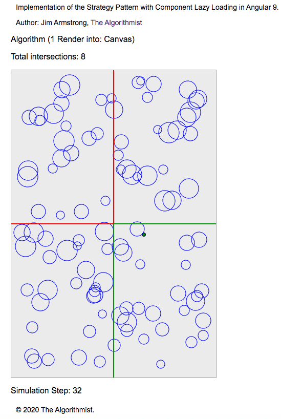"""Screenshot of a four quadrant graph. The image is titled """"Implementation of the Strategy with Component Lazy Loading in Angular 9. Author: Jim Armstrong, The Algoristmist. Algorithm (1 Render into: Canvas). Total intersections: 8"""" All over the graph are blue line drawn circles of varying sizes. There are 8 places where the circles cross the X and Y axis. The image is captioned """"Simulation Step: 32. © 2020 The Algorithmist."""""""