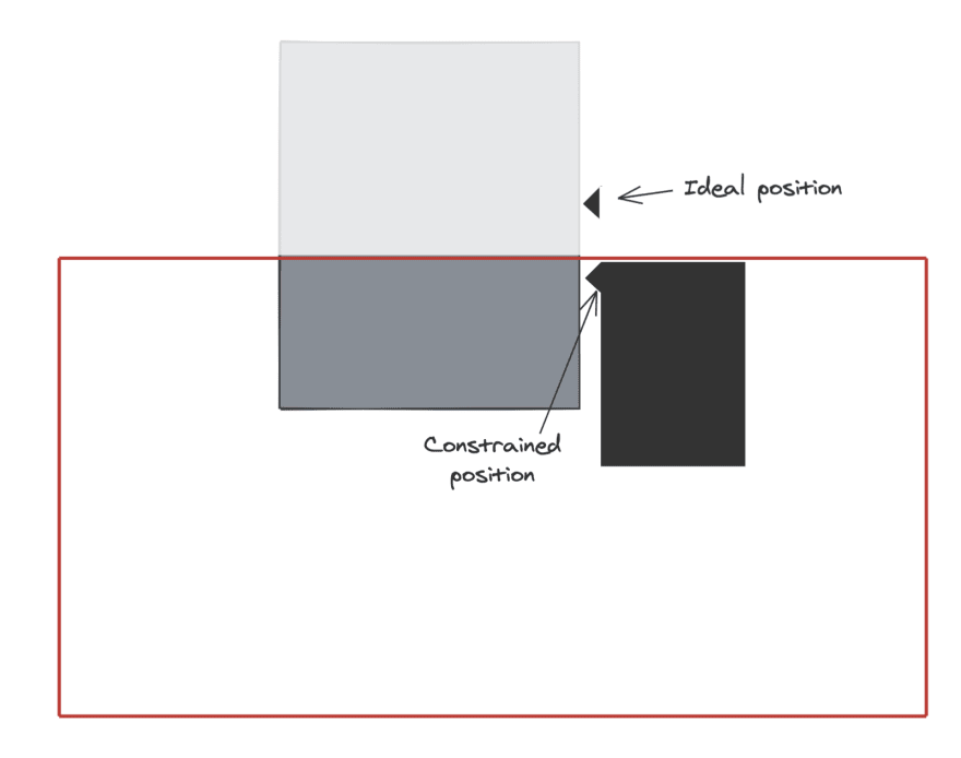 Ideal vs constrained position of the arrow — ideal version goes outside of the popper box which cannot happen.