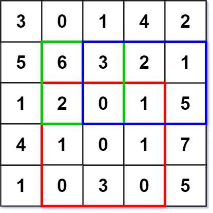 Solution: Range Sum Query 2D - Immutable