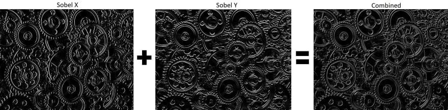 Sobel edge detection