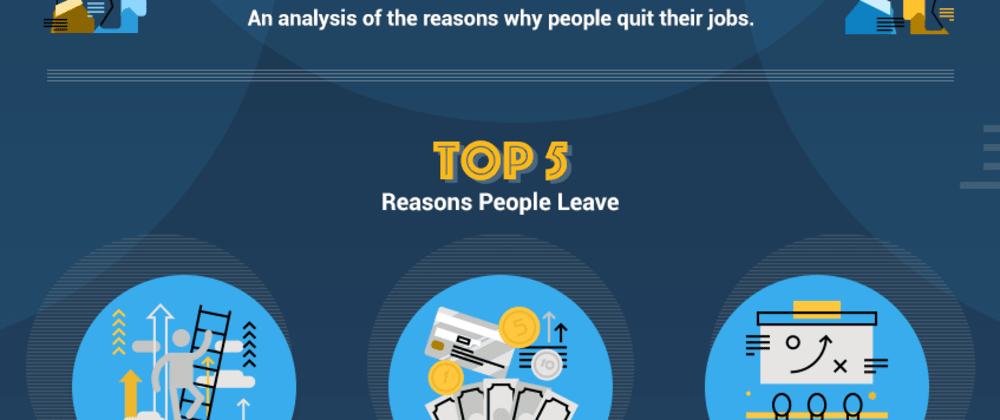 Cover image for Why People Leave: What Makes Employees Quit