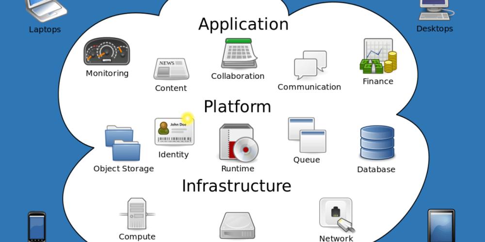 Deploying an HTTP API on AWS using Lambda and API Gateway