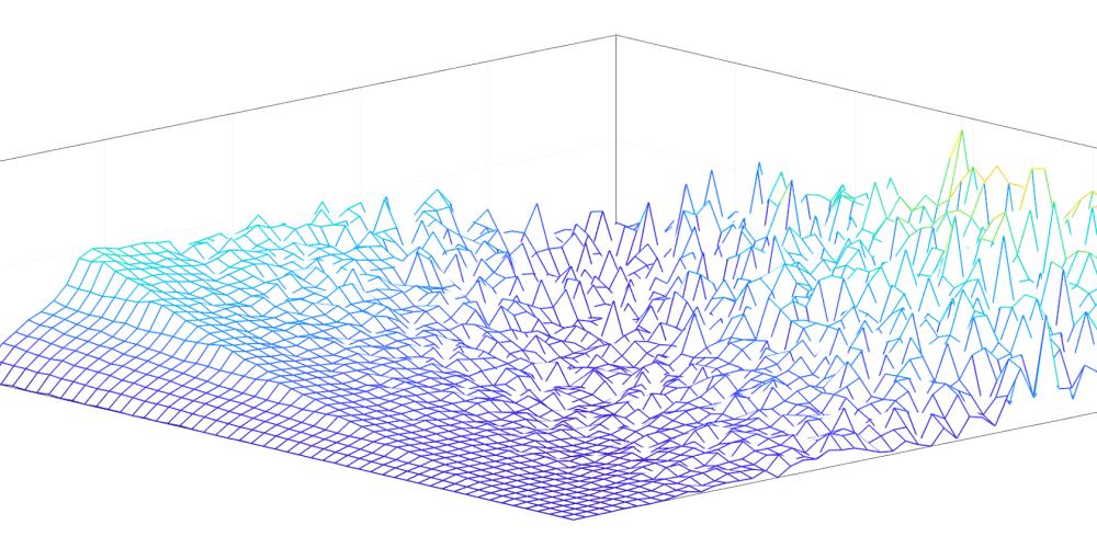 4 Full Examples of Monte Carlo Simulation - DEV Community 👩 💻👨 💻