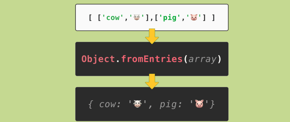 Cover image for JavaScript Object.fromEntries()