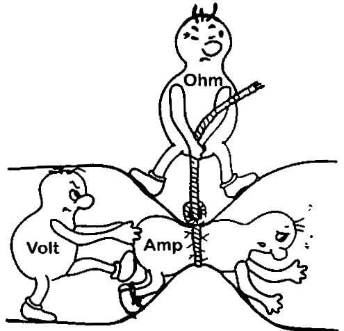 Voltage Current Resistance example