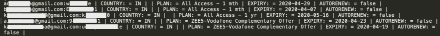 The 'forgotten' ZEE5 data leak you didn't hear about.