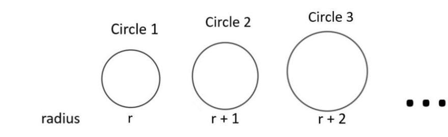 Reference circles