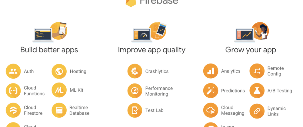 Cover image for Firebase: Start up your base or fire up your own servers?