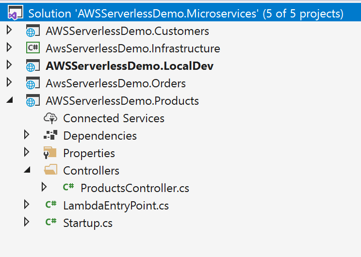 Project Outline - Microservices