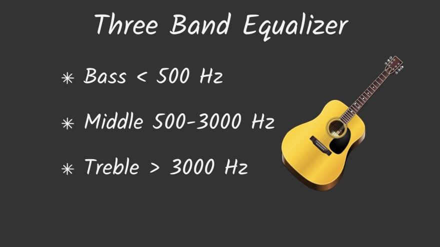 Three-band equalizer frequencies split
