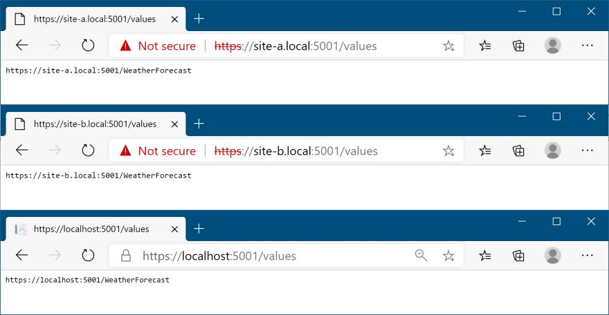 Image of generating links based on the hostname