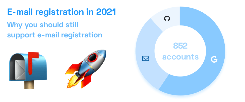Cover image for 💼️ Why it's a good idea to keep e-mail registration in 2021