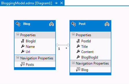 Reuse EDMX files with .NET Core or .NET Standard 2.1