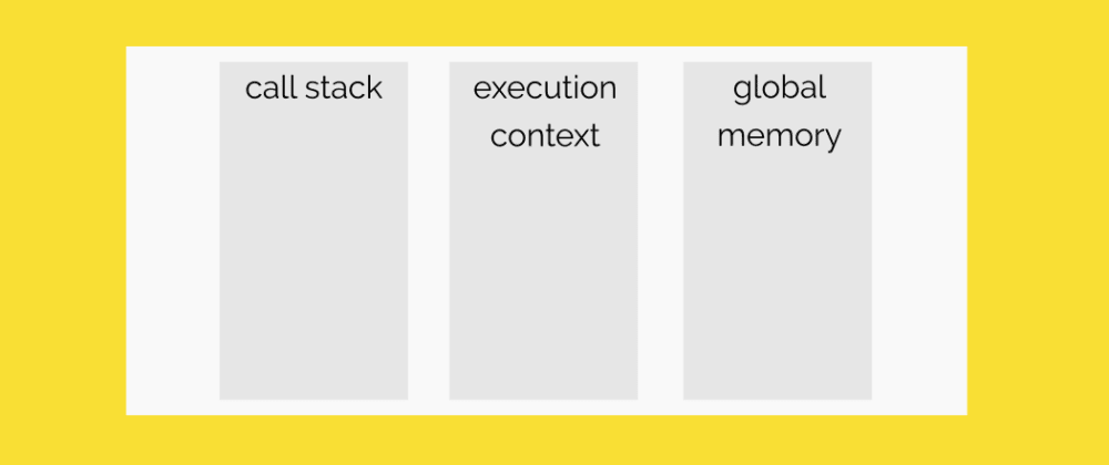 Javascript: What Is The Execution Context? What Is The Call Stack?