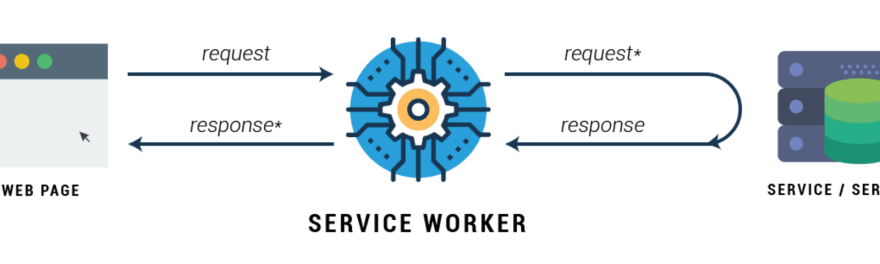 how service workers work