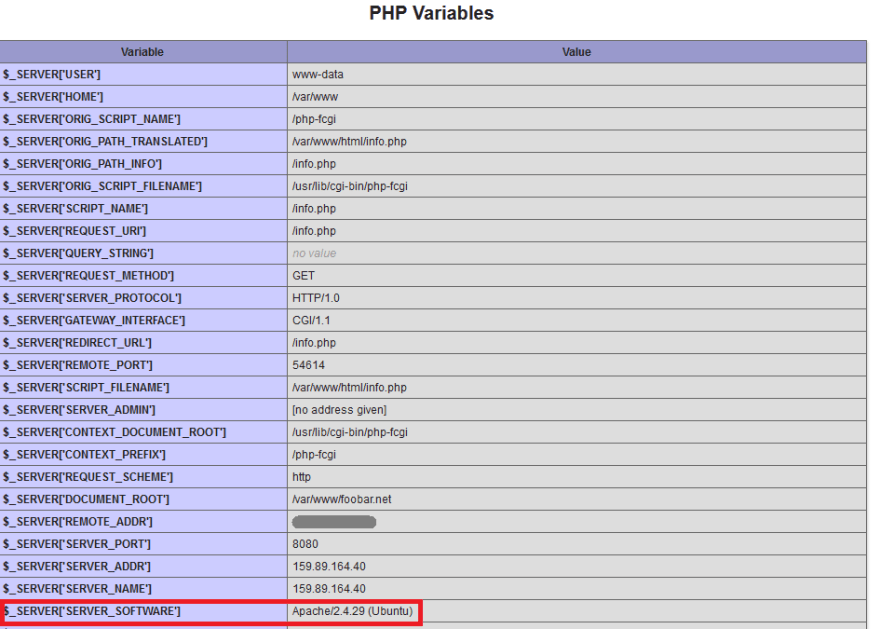 phpinfo PHP Variables