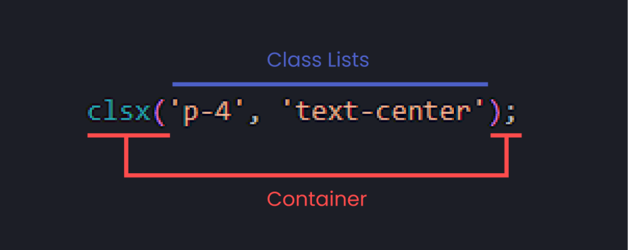 Container and Class Lists