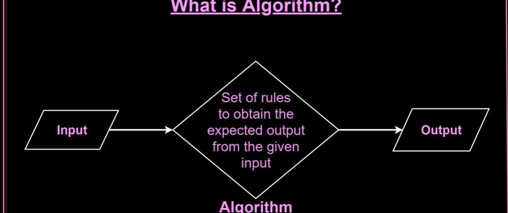 Cover image for What is Algorithm in C Programming