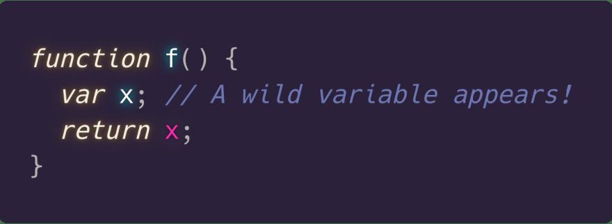 Var introduces a variable