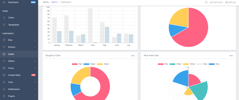 Cover image for Admin Dashboards - Material Design UI Kits and Apps