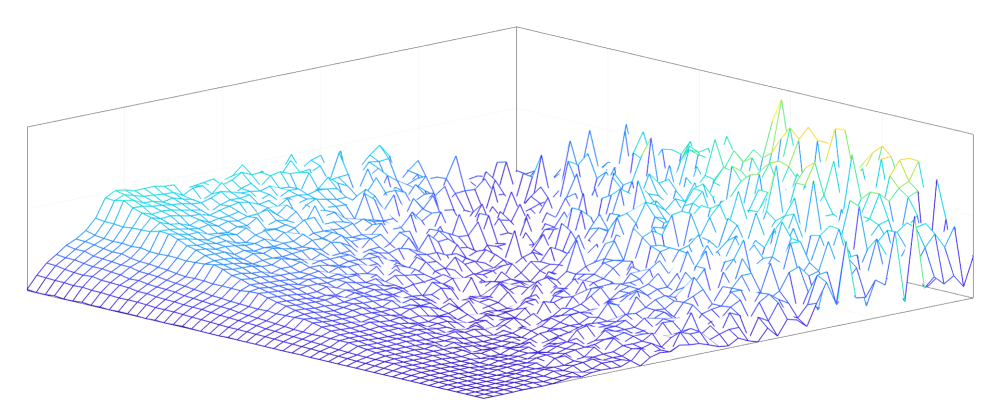 Cover image for 4 Full Examples of Monte Carlo Simulation