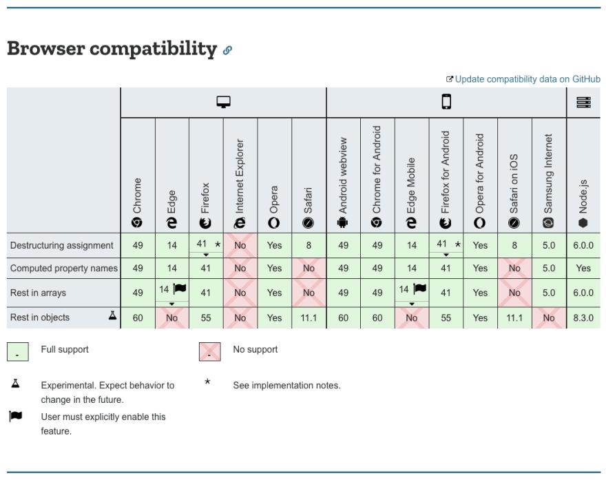 destrucure_compatibility