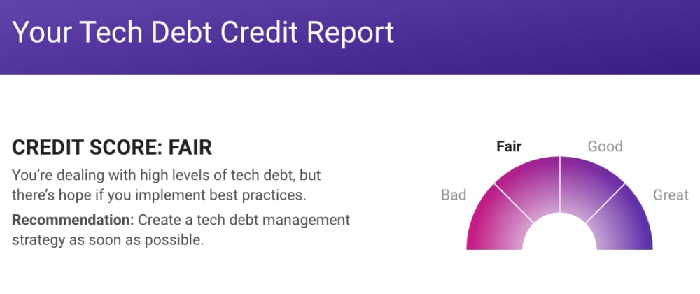 Cover image for Take the test: your 'tech debt credit score'