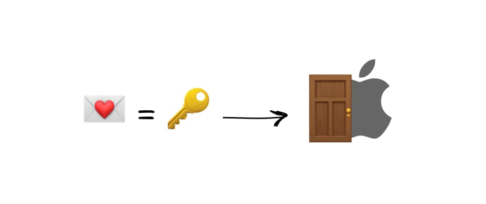 Cover image for Hidden Door I'd Use To Get A Software Engineer Job At Apple